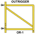 Where to rent SCAFFOLD OUTRIGGERS in Hazard KY