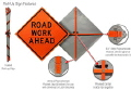 Where to rent ROAD SIGN CONSTRUCTION AHEAD 36 in Hazard KY